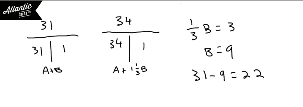 GMAT Question of the Day Problem Solving Work/Rate Solution Diagram