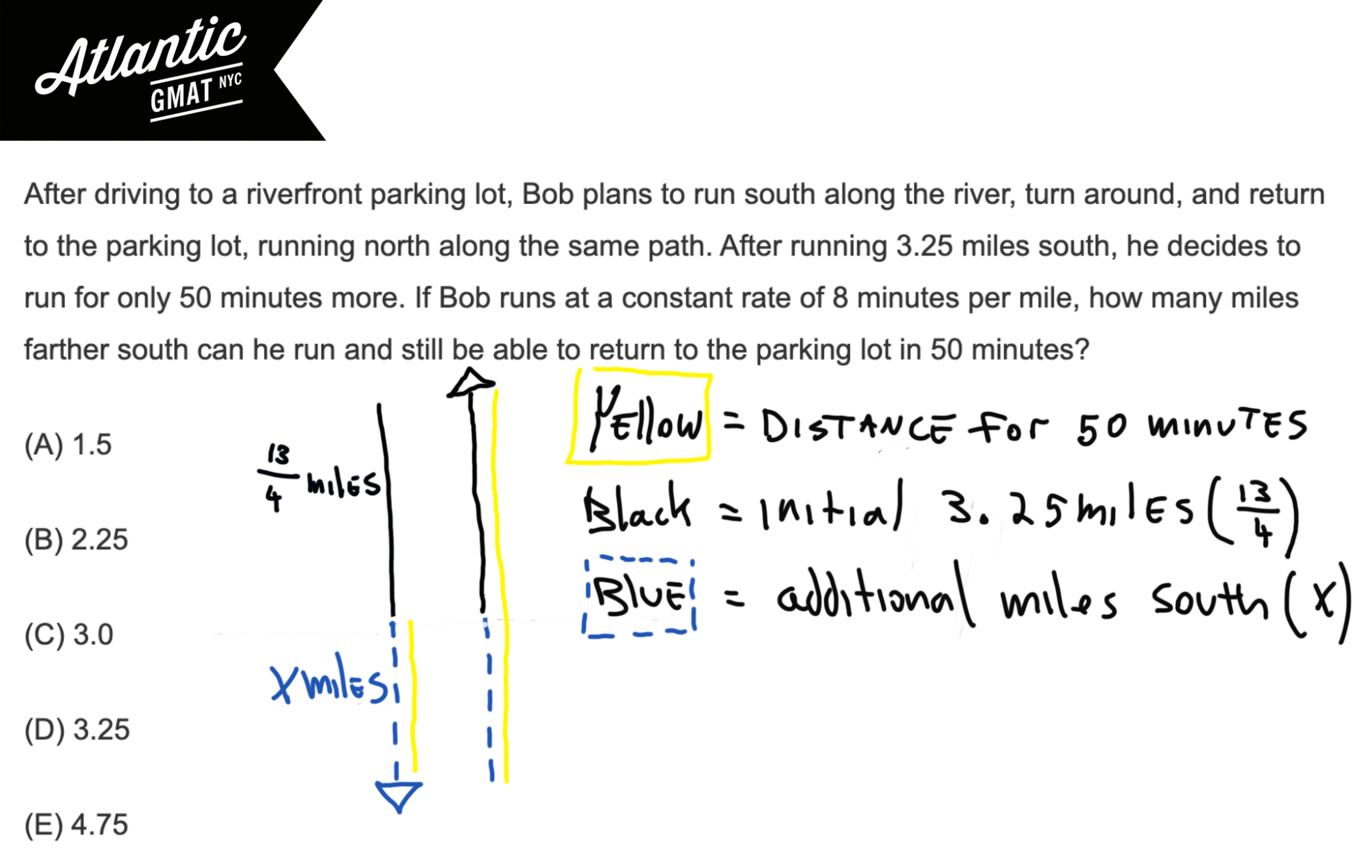 After driving to a riverfront parking lot, Bob plans to run south along the river GMAT Explanation Diagram