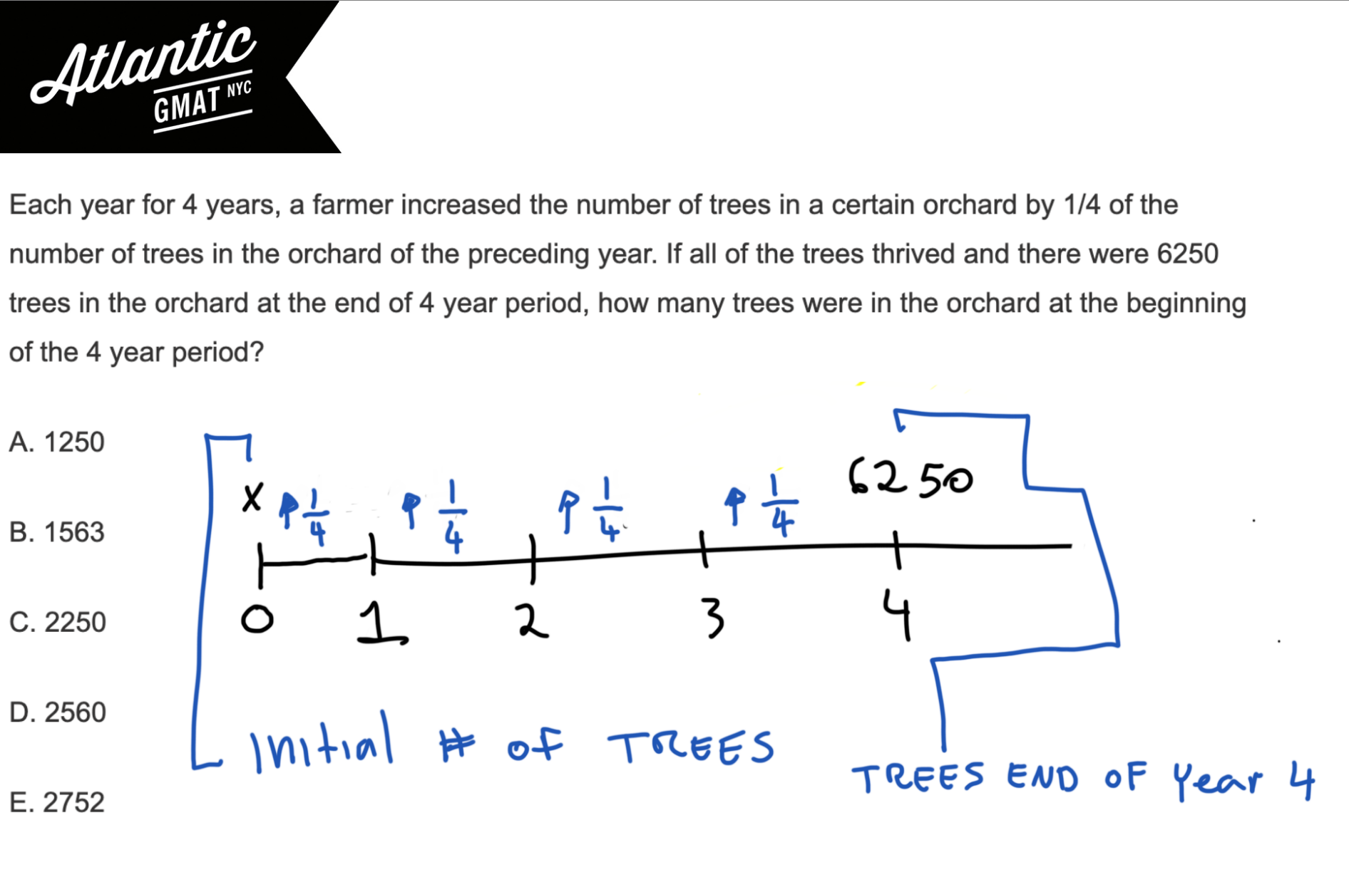Each year for 4 years, a farmer increased the number of trees in a certain orchard GMAT Explanation Diagram